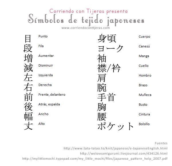 Qué significan los símbolos de los patrones japoneses | Corriendo ...